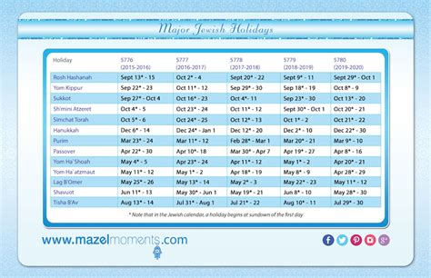 Hebrew Calendar June 2018 Orthodox Holidays 2015 Calendar Template 2016