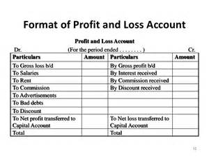 How To Write A Profit And Loss Statement Template by 7 Profit And Loss Account Formats In Excel Excel Templates
