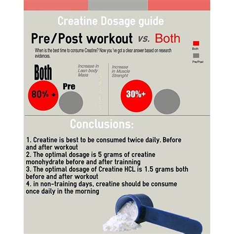 creatine a workout routine cellucor creatine before or after workout sport fatare