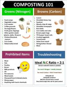 Garden Worms Types - composting chart garden pinterest composting 101 charts and search