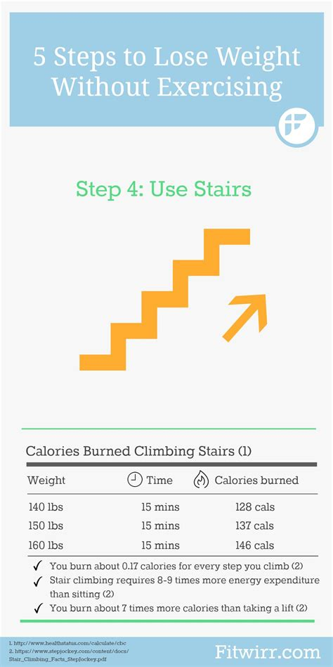 5 How Tos Of Losing Weight And Remaining Sound by Calories Burned Climbing Stairs Per Floor Thefloors Co