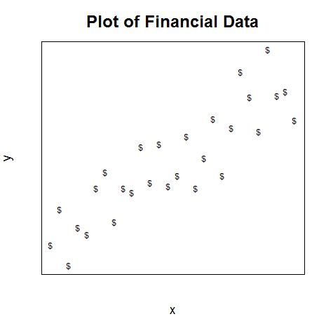 R Pch Values - statistics to prove anything charts of different pch values in r