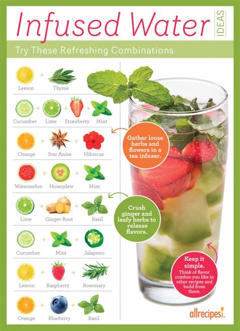 printable detox water recipes tips and recipes for making the best infused water