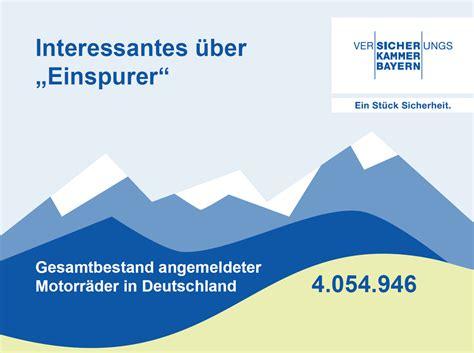 Motorrad Versicherung Schutzbrief by Motorradversicherung Versicherungskammer Bayern