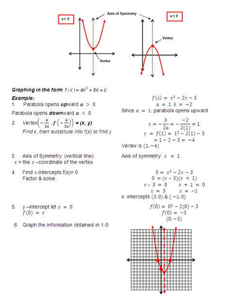 Relations And Functions Worksheet by Functions And Relations Worksheet Match Problems