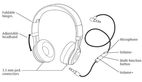 3 5 mm headphones diagram 3 get free image about wiring diagram