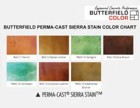 butterfield color acid stain concrete sted concrete supplies