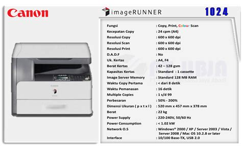 Mesin Fotocopy Canon Ir 2520 canon photo copy jual mesin photo copy canon