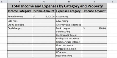 rental property income statement template rental property income and expense tracker tellus realty