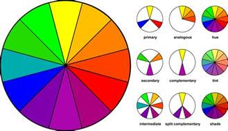 color wheel scheme colors and seasons my stylepad