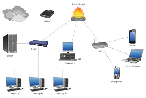 network system computer communication networks computer network