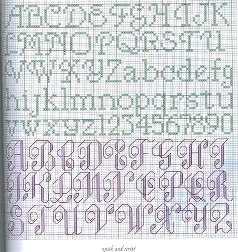 25 best ideas about cross stitch letters on pinterest cross stitch alphabet patterns cross