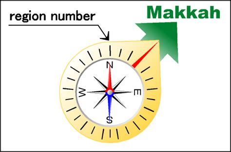 Compas Kompas Petunjuk Arah G50 qibla compass