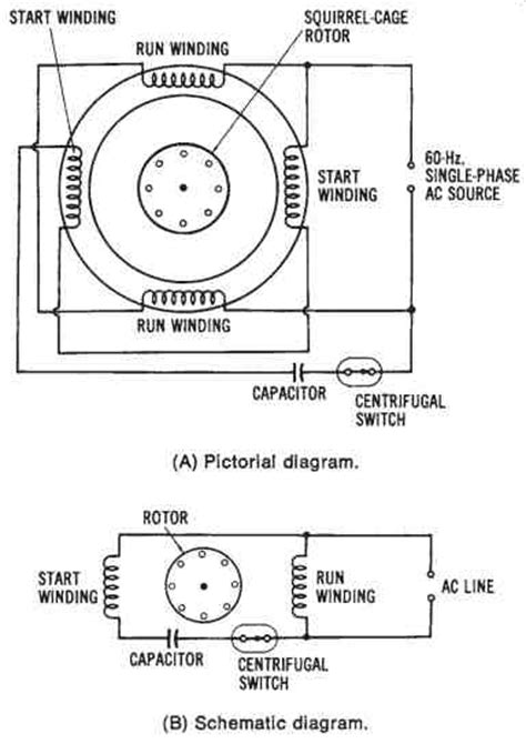 single phase 4 pole motor wiring diagram php single