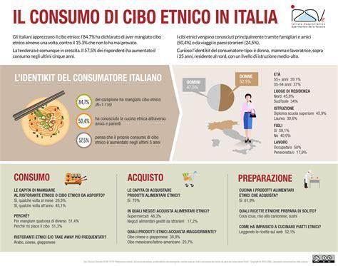 dati alimenti cibo etnico caratteristiche e abitudini dei consumatori