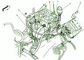 wiring diagram for 2000 chevy 3500 chevy 1500 wiring diagram 2000 chevy 3500 headlights 2000
