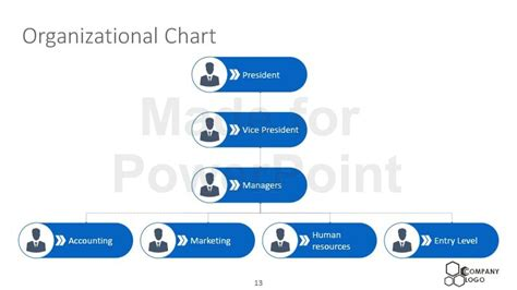 Company Presentation Editable Powerpoint Template Organizational Chart Powerpoint Template