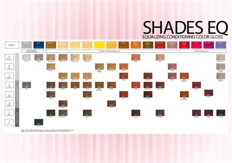 redken color and pregnancy redken shades color chart world of menu and chart