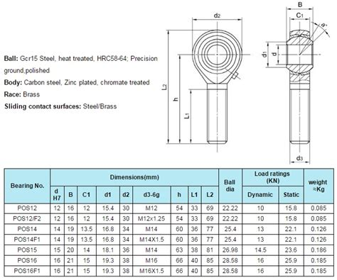 Bearing Rod Ends Pos 12 Asb pos joint rod end bearing pack of 10 with nuts 12 to 16mm choose size ebay