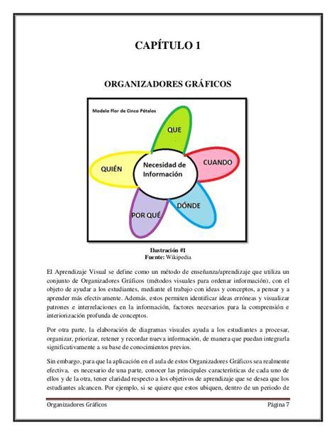 imagenes sensoriales visuales wikipedia organizadores gr 225 ficos