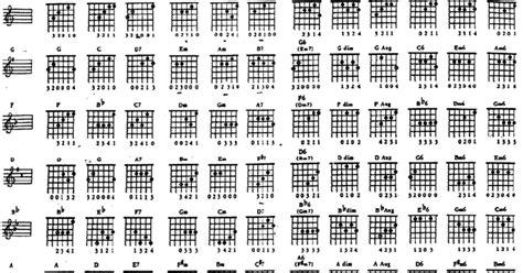 cara bermain gitar lagu just the way you are chord lagu lama cara belajar gitar untuk pemula belajar