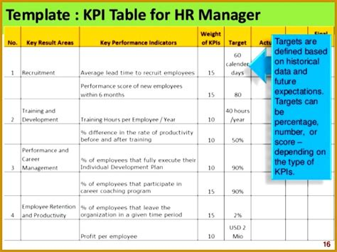 hr scorecard template free download image collections
