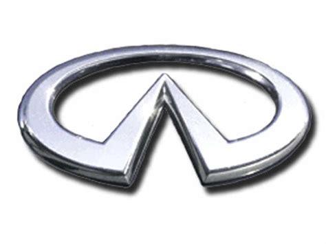 nissan infiniti logo all car logos infiniti logo
