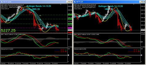 sbi bank nse nse spot nifty index journey of a nifty day trader page 2