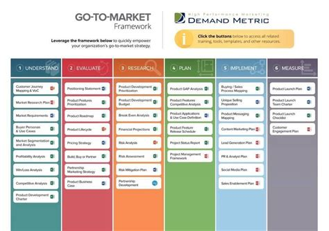 product launch checklist template product launch plan template business template