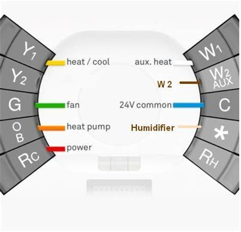 nest thermostat for heat wiring diagram nest get