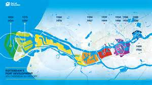 history port of rotterdam png port of rotterdam