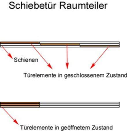 Schiebetür Selber Bauen Ohne Bodenschiene by Schiebet 252 R Selber Bauen Ohne Bodenschiene Haus Deko Ideen