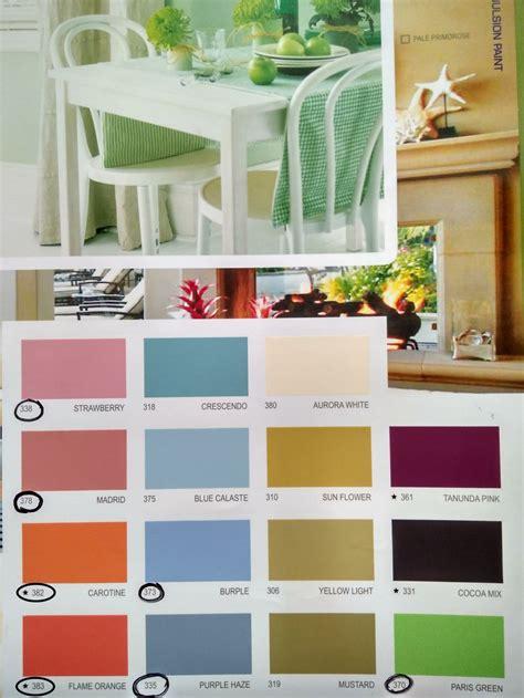 warna cat tembok altex desain rumah minimalis terbaru