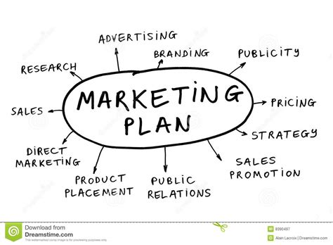 marketing plan royalty free stock photography image 8390497