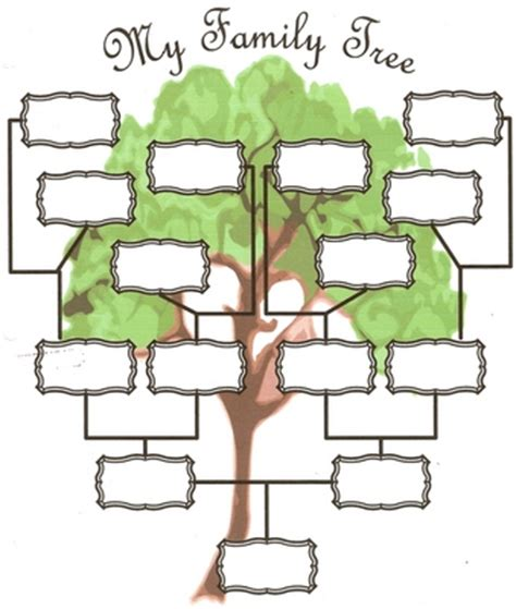 My Family Tree Include Family Tree Poster And 100 Stickers family tree poster id z1g317593