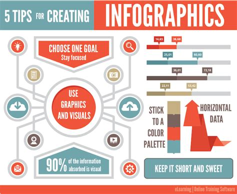 5 tips for creating infographics online training software