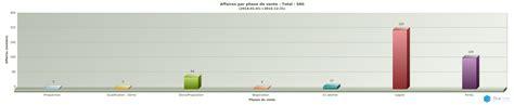 analyser un diagramme en baton diagramme en b 226 tons