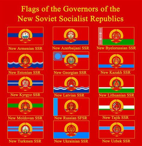 flags of the world game instructions flags of the governors of the new ssr s alternative