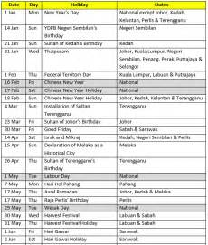 Kalendar 2018 Kpm Malaysia Holidays 2018 Calendar Kalendar Cuti Umum