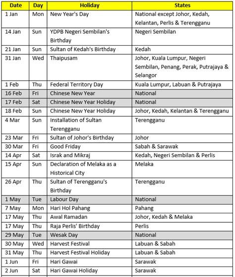 Kalendar 2018 Cuti Penggal Malaysia Holidays 2018 Calendar Kalendar Cuti Umum