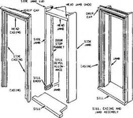 Parts Of An Exterior Door Building Construction Finishing