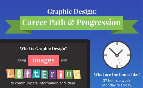 path layout graphic design graphic design career path and progression fifteen design