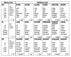 taskmagic on quot simple format verb table
