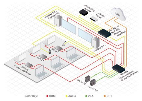 bogen paging system wiring diagram wiring diagrams