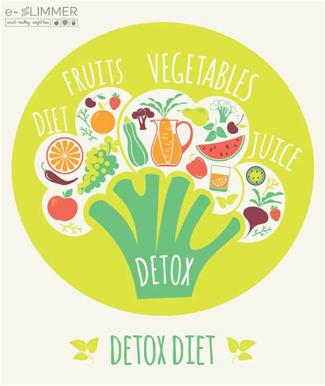 Time Detox How Should I Do It by Detox For Weight Loss Should You Do It