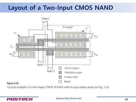 cmos layout elements ppt ch5 cmos performance factors powerpoint