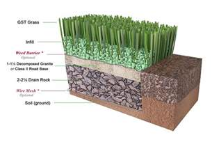 artificial grass installation how to install synthetic turf