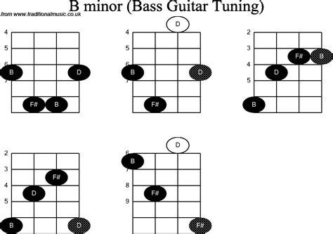 tutorial gitar pdf tutorial bermain gitar pdf sarangnyatutorial