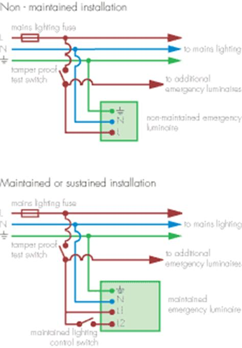 maintained non maintained emergency lighting wiring