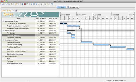diagramme de gantt développement logiciel 6 logiciels moches bugg 233 s et non finis cuk ch